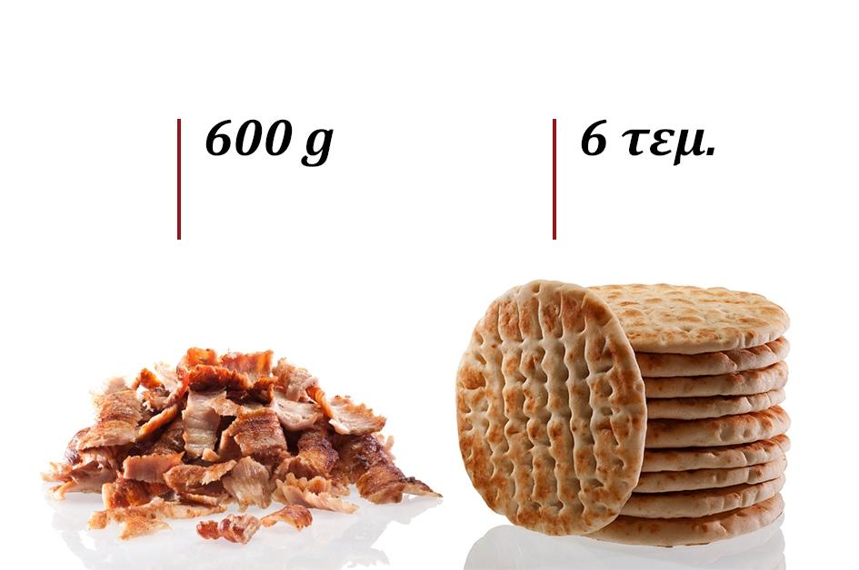 Combo Ψημένος Γύρος Χοιρινός & Πίτες